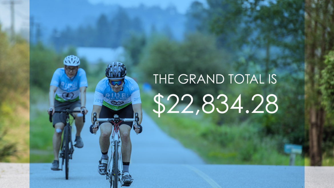 2020 Ride For Clean Energy a success! $22,834.28 Raised.